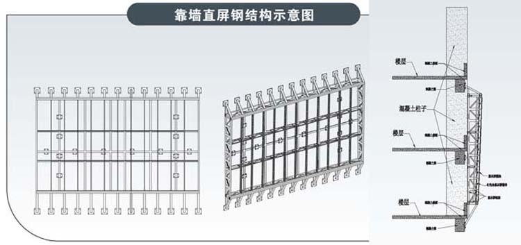 室外p5 钢结构示意图