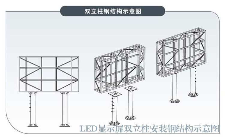 室外p8 双立柱钢结构示意图